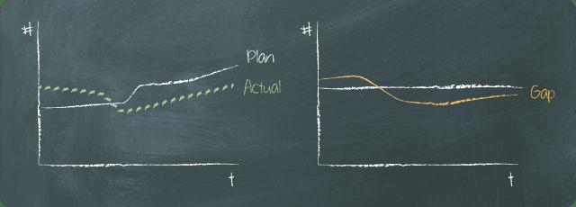 Strategic Workforce Planning - OrgVue