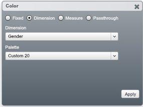 OrgVue - Release Notes v2.10 - Interaction Improvements - Custom colour palettes