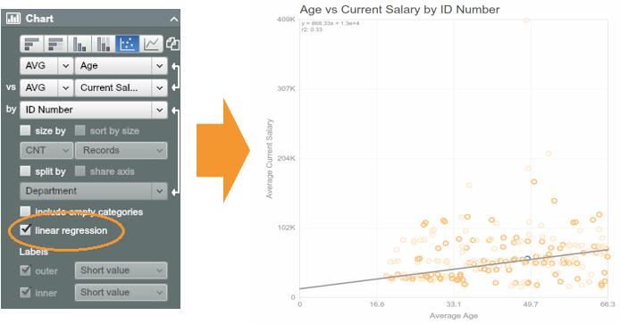 Chart regression