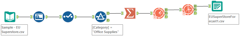 Alteryx Workflow Multiple Forecasts