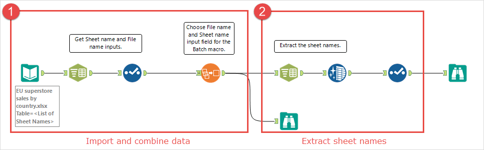 Two parts of the standard workflow – importing & combining data and extracting sheet names