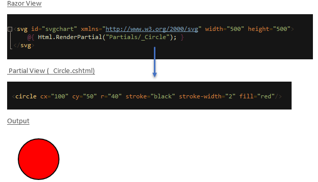 Add Css Style In Mvc View