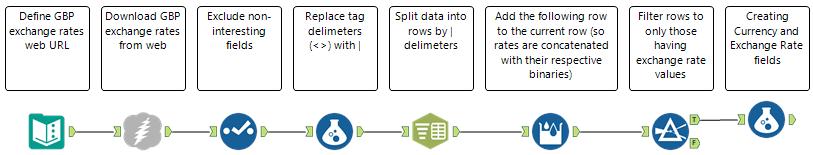 Streaming Data into Power BI Using Alteryx | Concentra Analytics