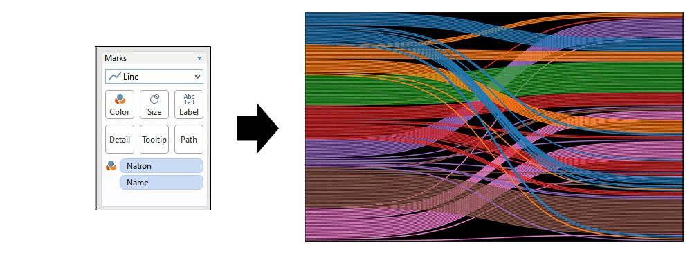 Sankey Chart Tableau