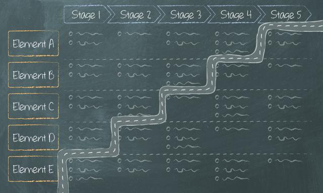 OrgVue - Analytics Journey