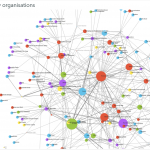 Network organisation_thumbnail_blog