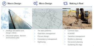 OD beyond macro-design_sized